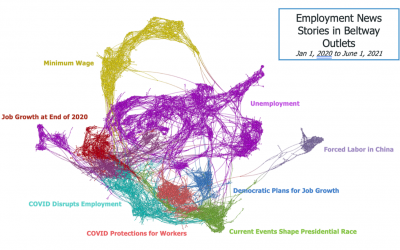 Employment Trends Media and Social Media Analysis: A Look into the Evolving Conversations Inside and Outside the Beltway